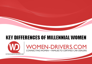 Key Differences of Millennial Women