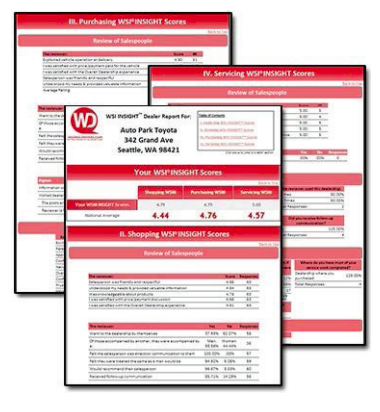 WSI Reports